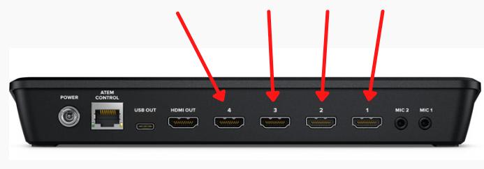 Blackmagic-Design-ATEM-Mini-HDMI