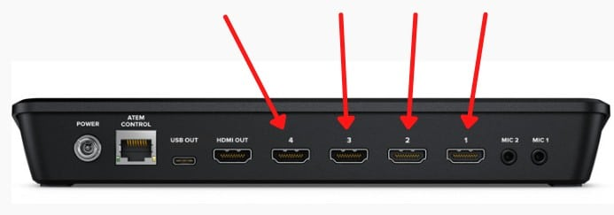 Blackmagic-Design-ATEM-Mini-HDMI