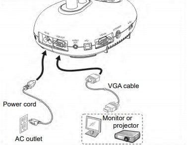 using-lumens-document-camera